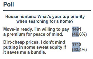 Homebuyers Poll