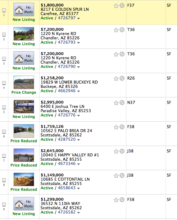 Million Dollar Homes in MLS