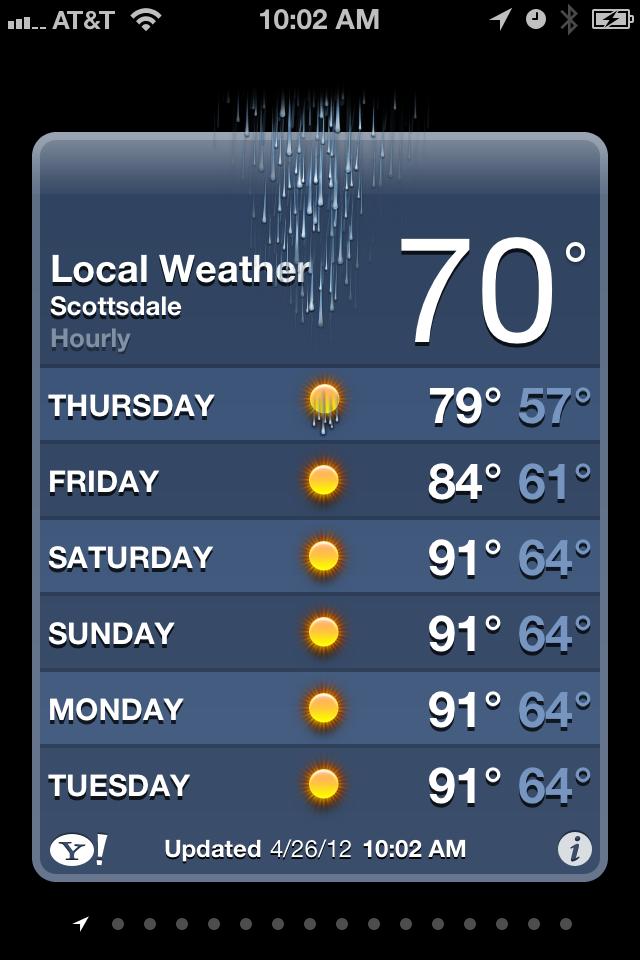 Scottsdale Weather